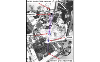 薄膜生长原位监测掠入射小角散射(GISAXS)系统