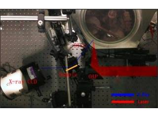 Beijing Top-Unistar has published a tabletop laser-driven x-ray source for ultra-fast time resolved X-Ray analysis— FemtoX II
